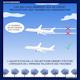 IM2_aviationdurable