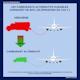 IM3_aviationdurable
