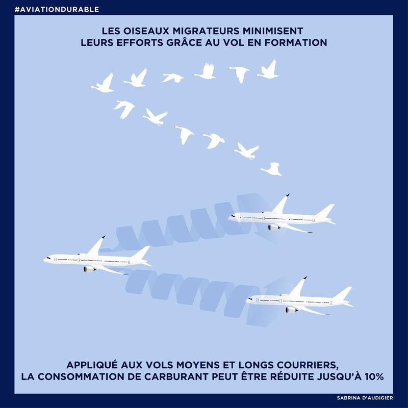 aviationdurable